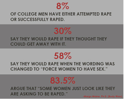 rape4